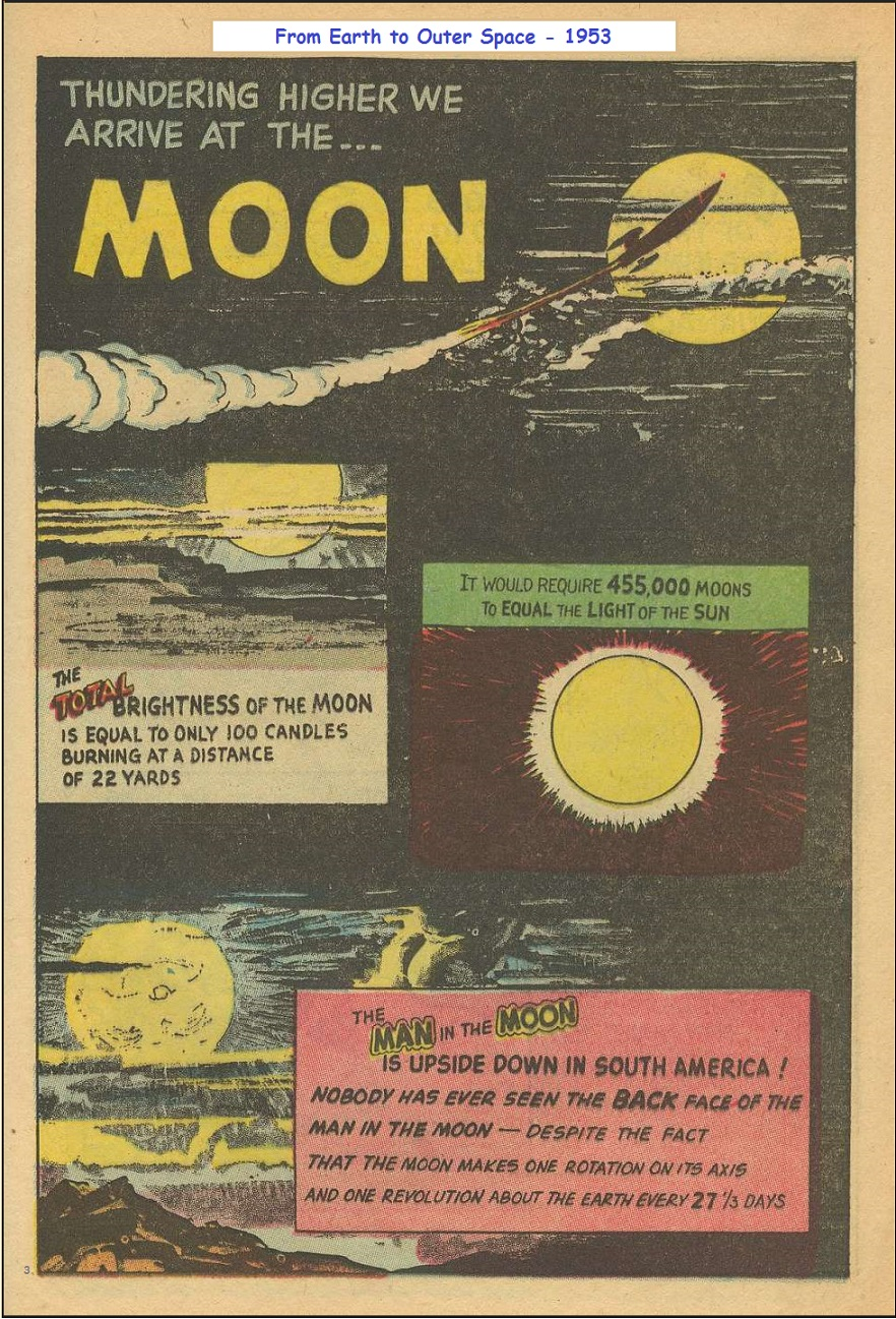 facts about the Moon